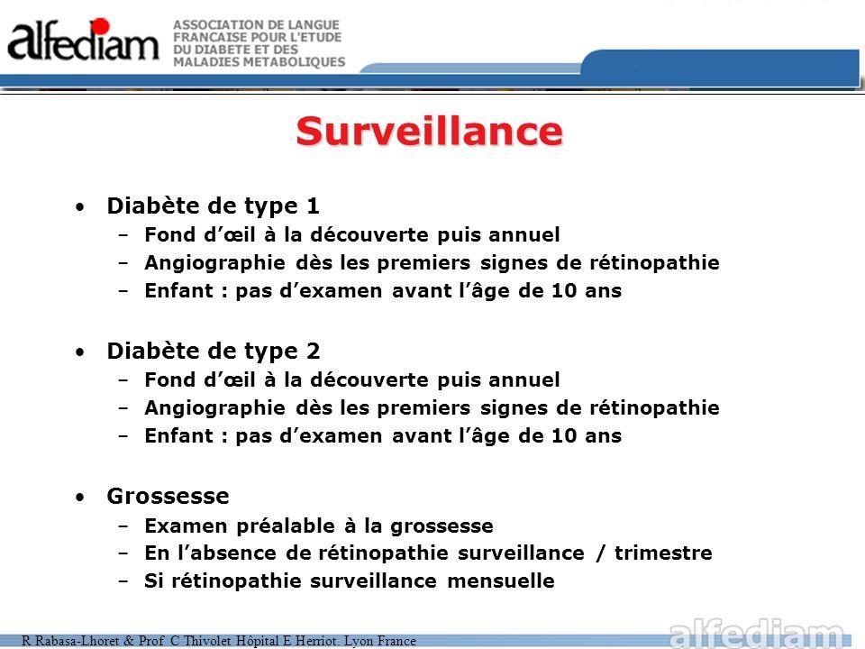Surveillance Diabète de type 1 Diabète de type 2 Grossesse