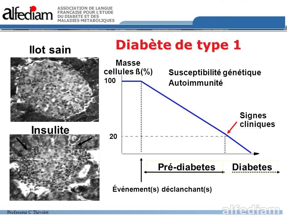 Diabète de type 1 Ilot sain Insulite Pré-diabetes Diabetes