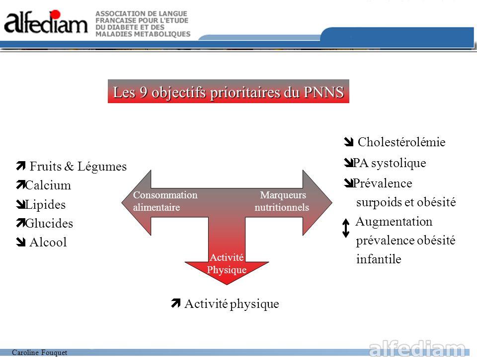 Les 9 objectifs prioritaires du PNNS