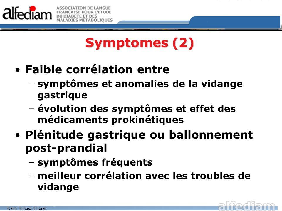 Symptomes (2) Faible corrélation entre