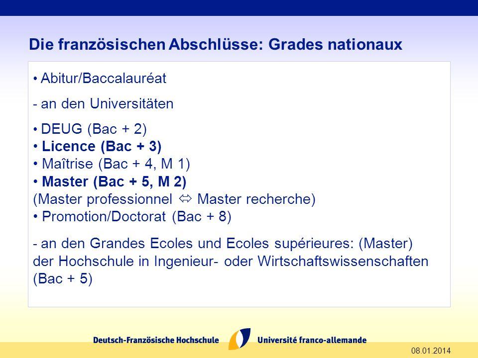 Die französischen Abschlüsse: Grades nationaux