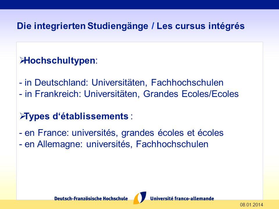 Die integrierten Studiengänge / Les cursus intégrés