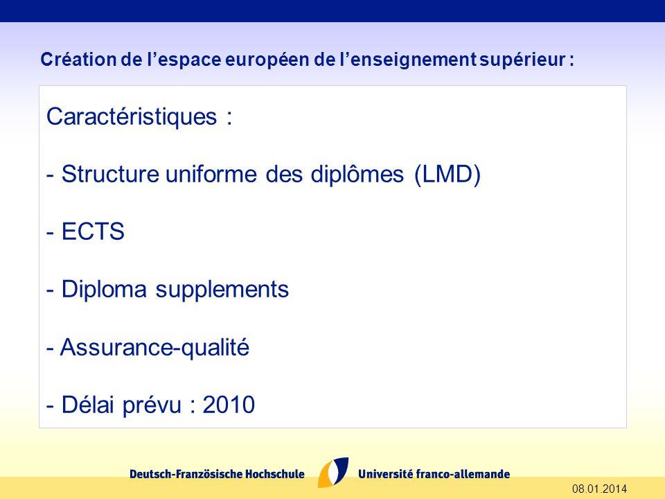 Structure uniforme des diplômes (LMD) ECTS Diploma supplements
