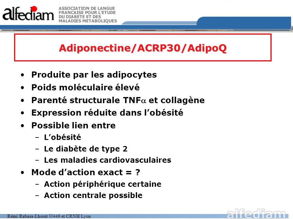 Adiponectine/ACRP30/AdipoQ