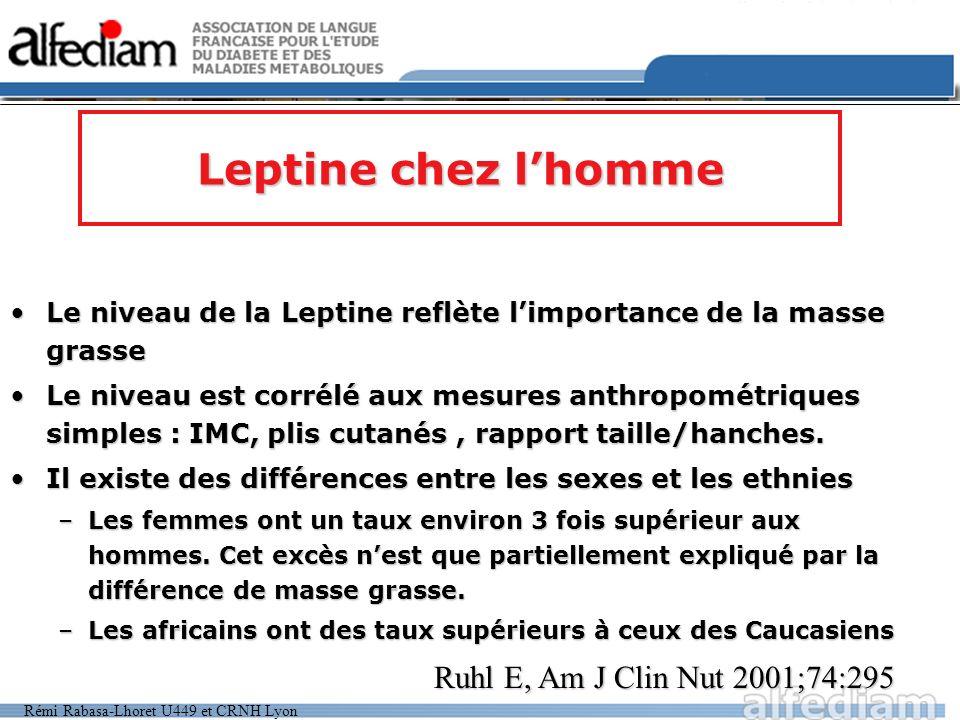 Leptine chez l'homme Ruhl E, Am J Clin Nut 2001;74:295