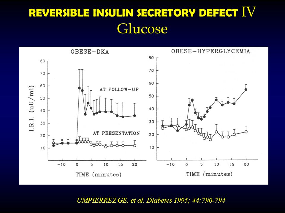 REVERSIBLE INSULIN SECRETORY DEFECT IV Glucose