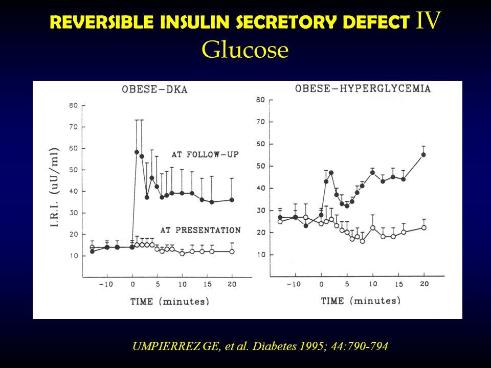 REVERSIBLE INSULIN SECRETORY DEFECT IV Glucose
