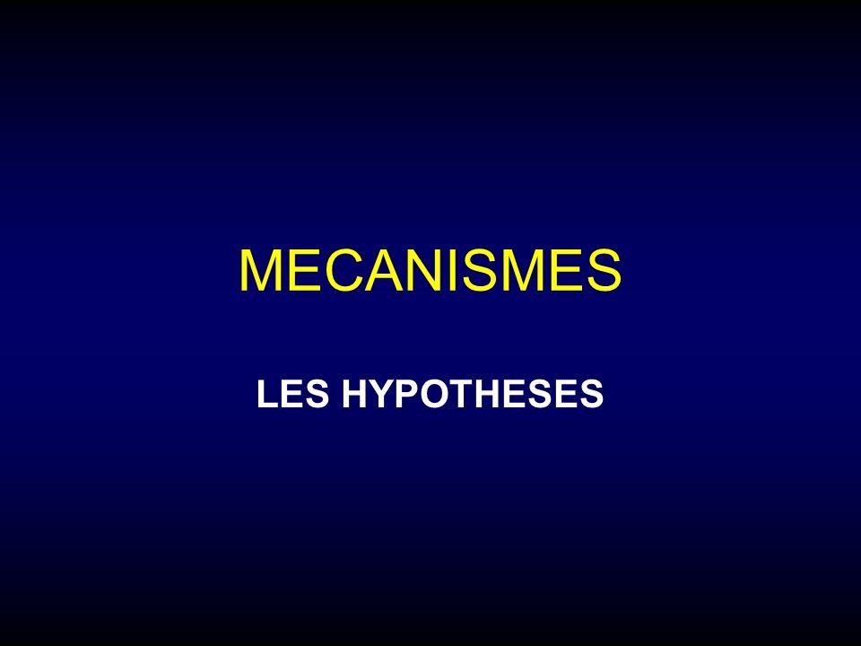 MECANISMES LES HYPOTHESES