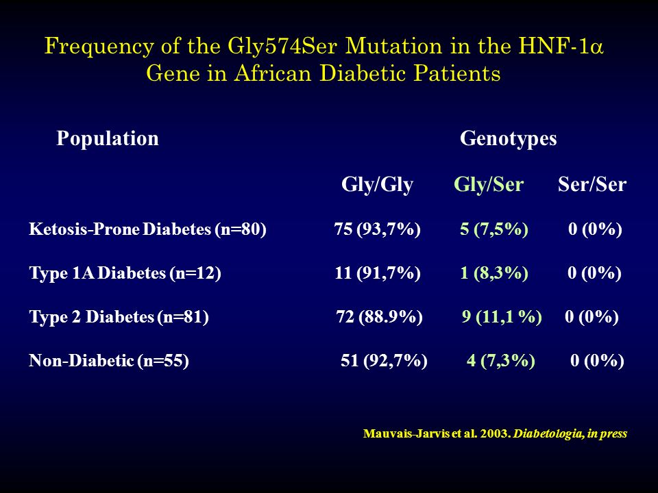 Frequency of the Gly574Ser Mutation in the HNF-1a