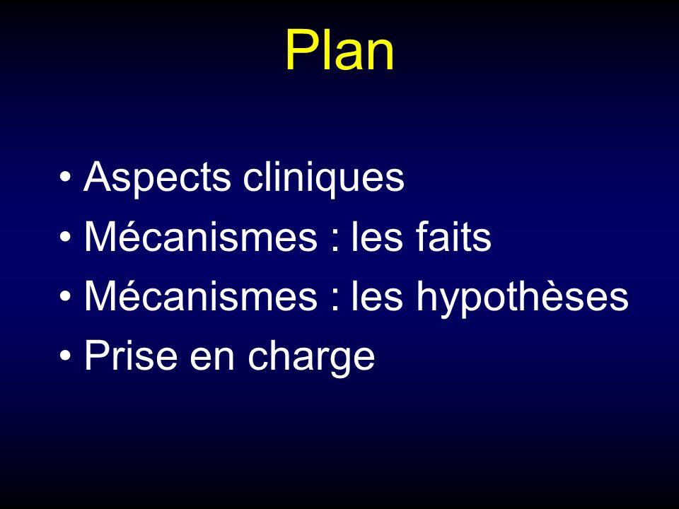 Plan Aspects cliniques Mécanismes : les faits
