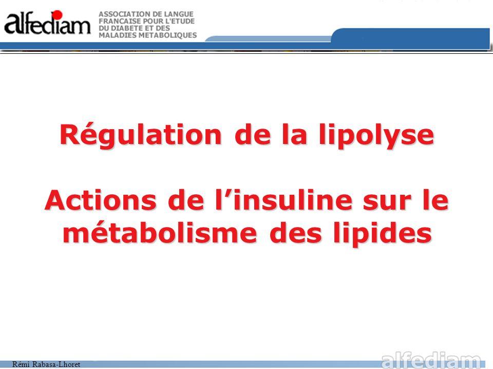 Régulation de la lipolyse Actions de l'insuline sur le métabolisme des lipides