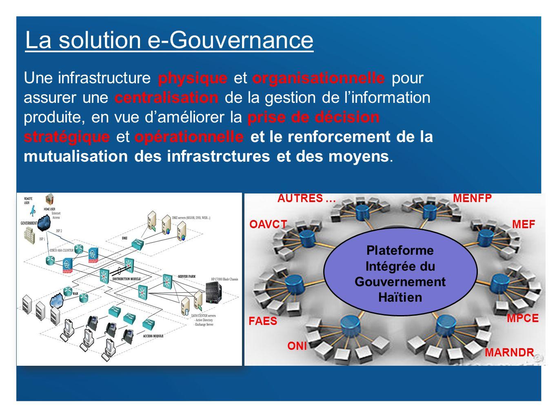 Plateforme Intégrée du Gouvernement Haïtien