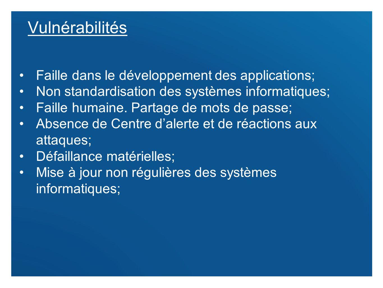 Vulnérabilités Faille dans le développement des applications;