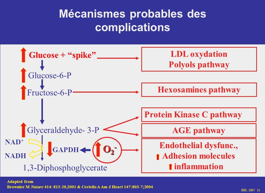 Mécanismes probables des complications
