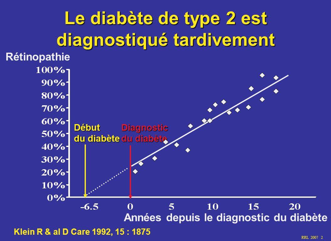 Le diabète de type 2 est diagnostiqué tardivement