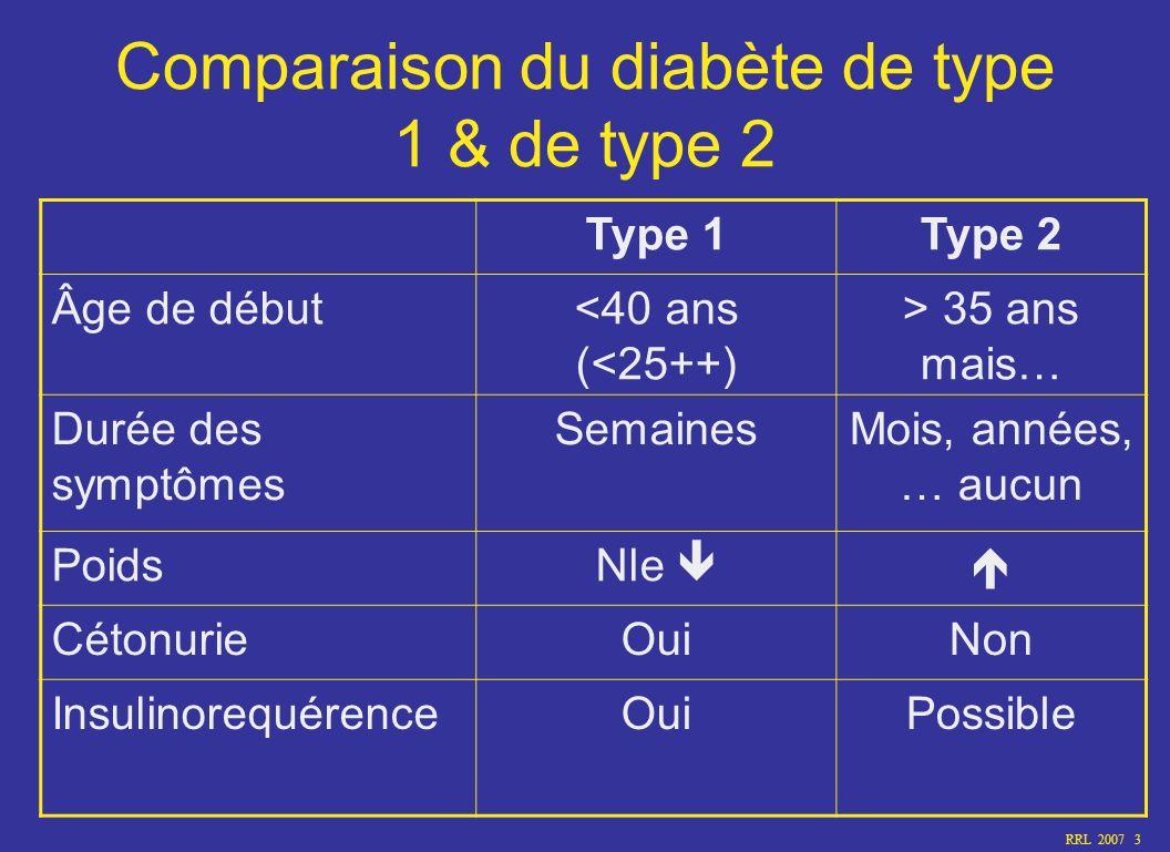 Comparaison du diabète de type 1 & de type 2