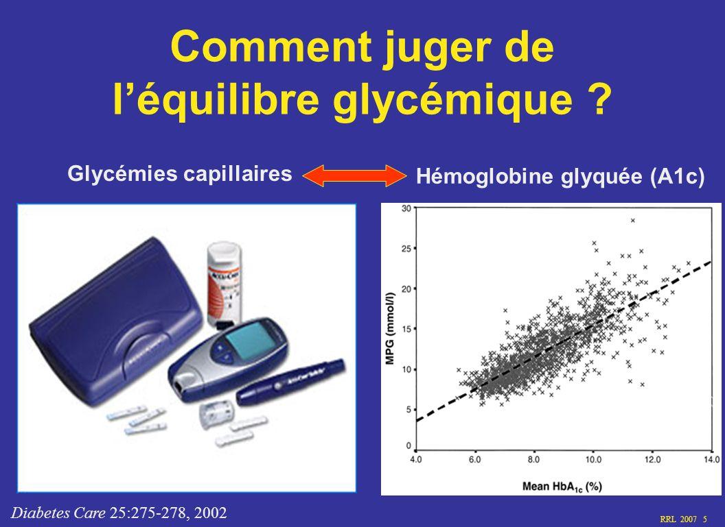 Comment juger de l'équilibre glycémique