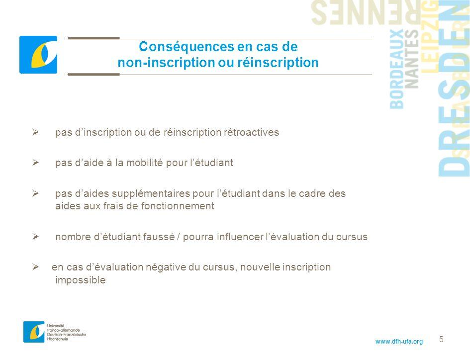 Conséquences en cas de non-inscription ou réinscription