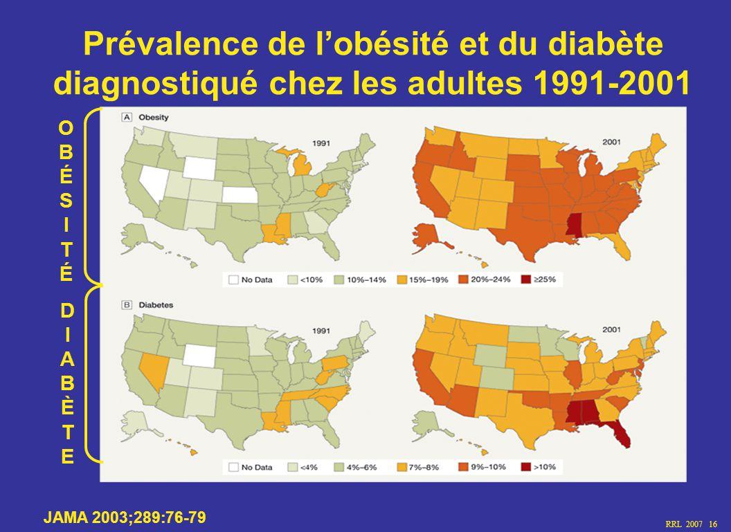 Prévalence de l'obésité et du diabète diagnostiqué chez les adultes 1991-2001