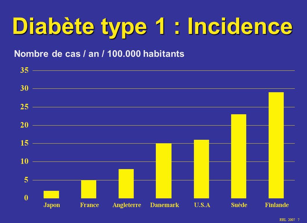 Diabète type 1 : Incidence