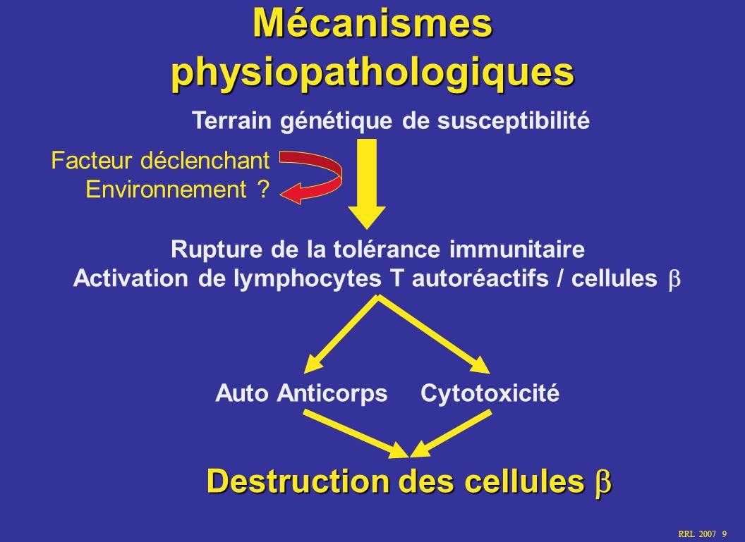 Mécanismes physiopathologiques