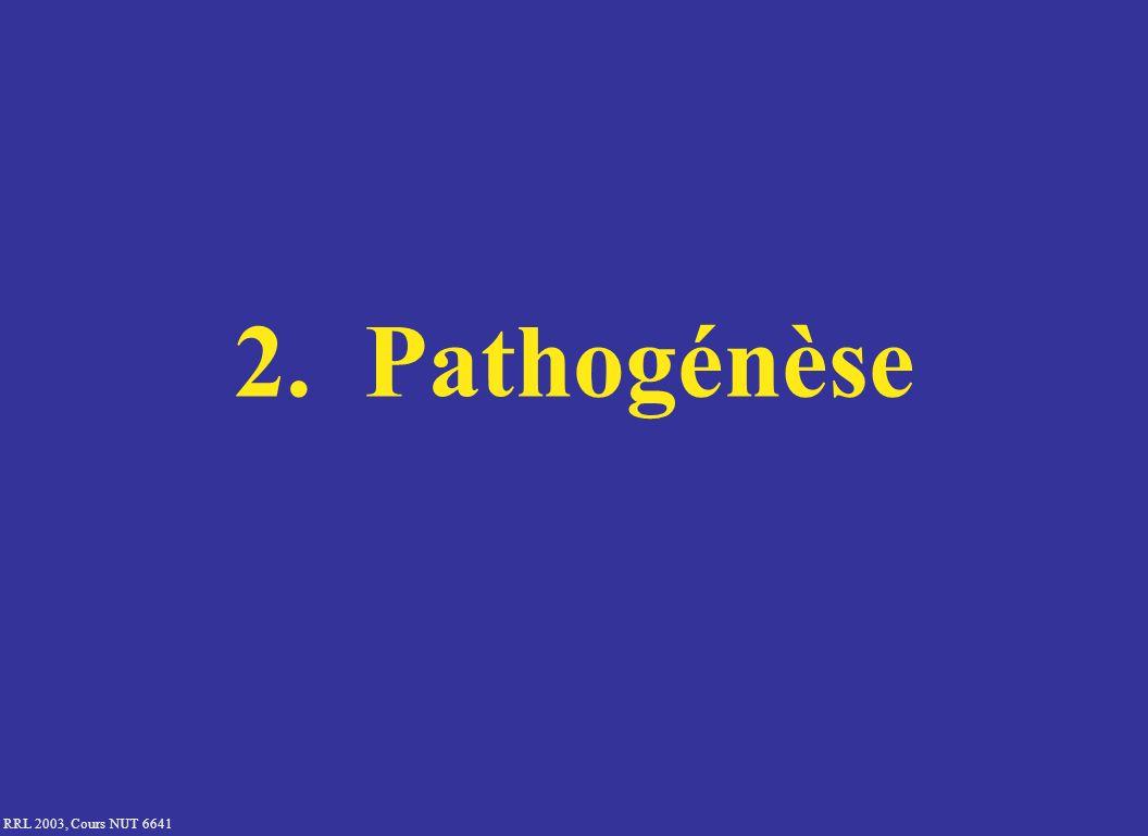 2. Pathogénèse