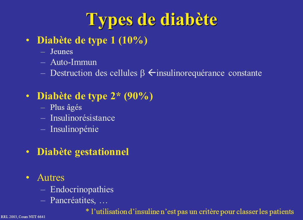 Types de diabète Diabète de type 1 (10%) Diabète de type 2* (90%)