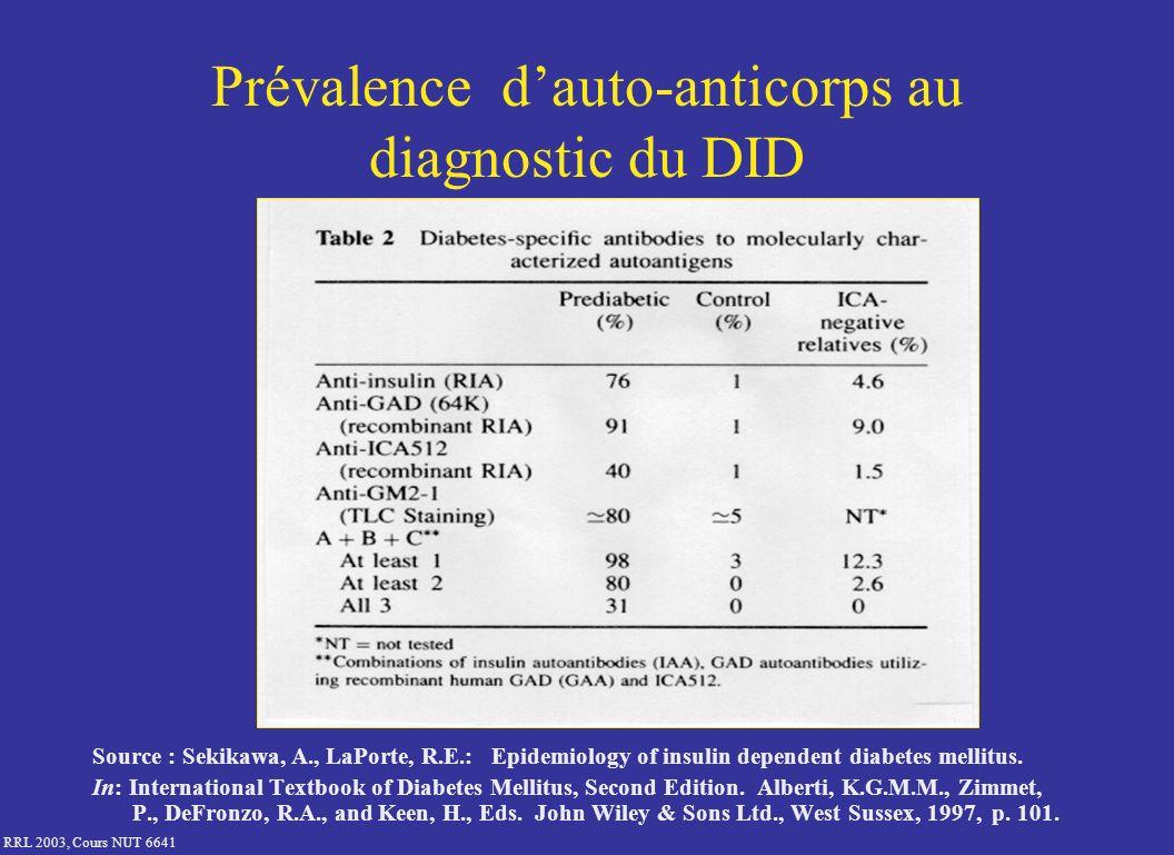Prévalence d'auto-anticorps au diagnostic du DID