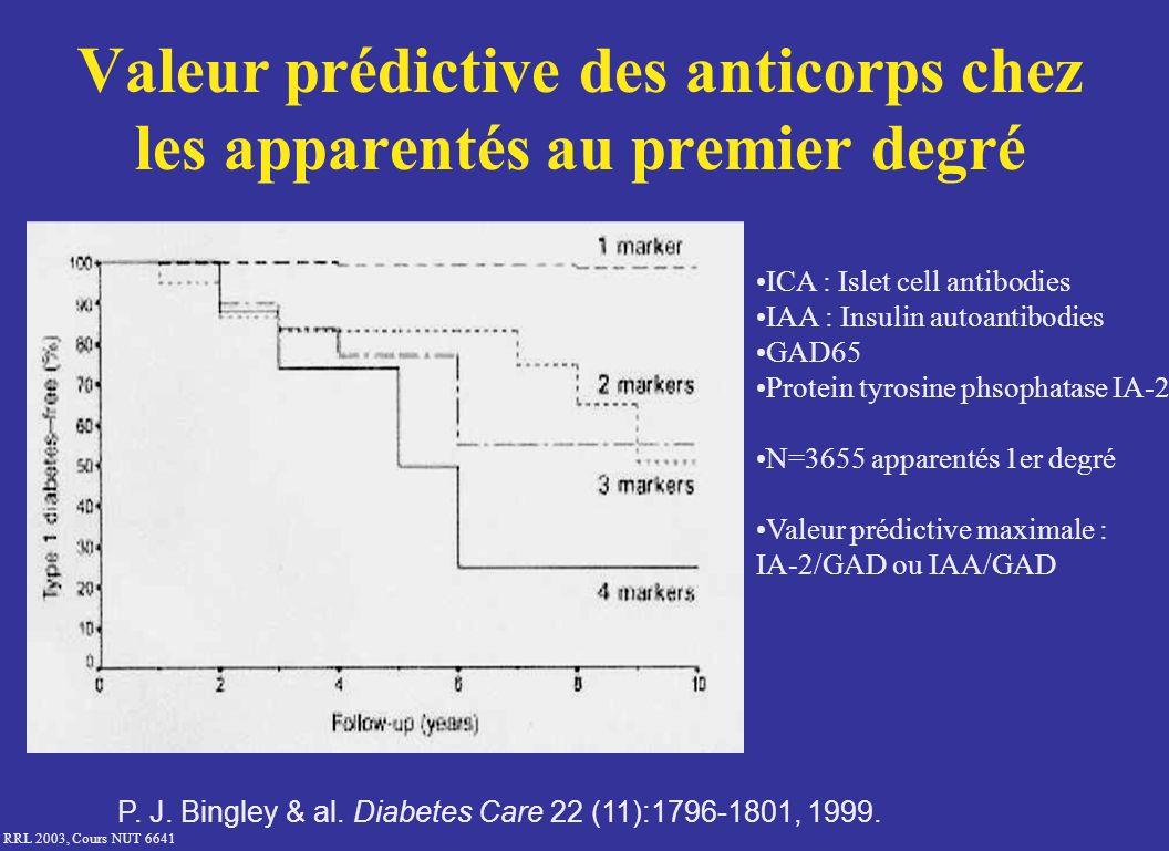Valeur prédictive des anticorps chez les apparentés au premier degré