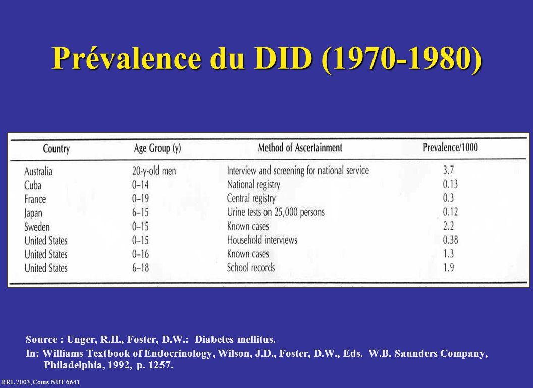 Prévalence du DID (1970-1980) Source : Unger, R.H., Foster, D.W.: Diabetes mellitus.