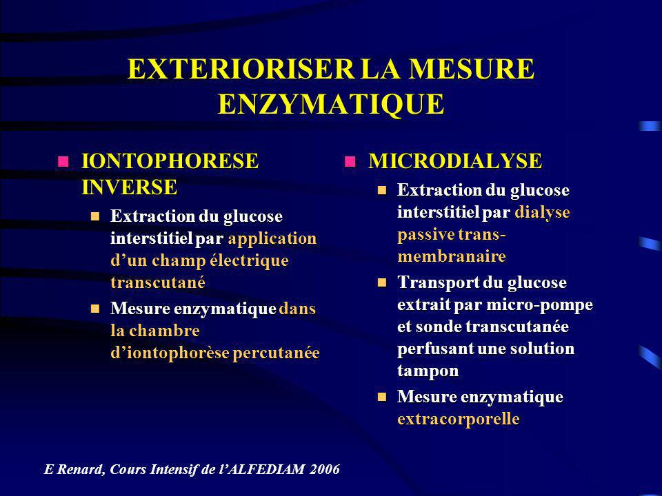EXTERIORISER LA MESURE ENZYMATIQUE