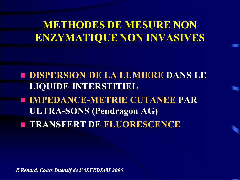 METHODES DE MESURE NON ENZYMATIQUE NON INVASIVES