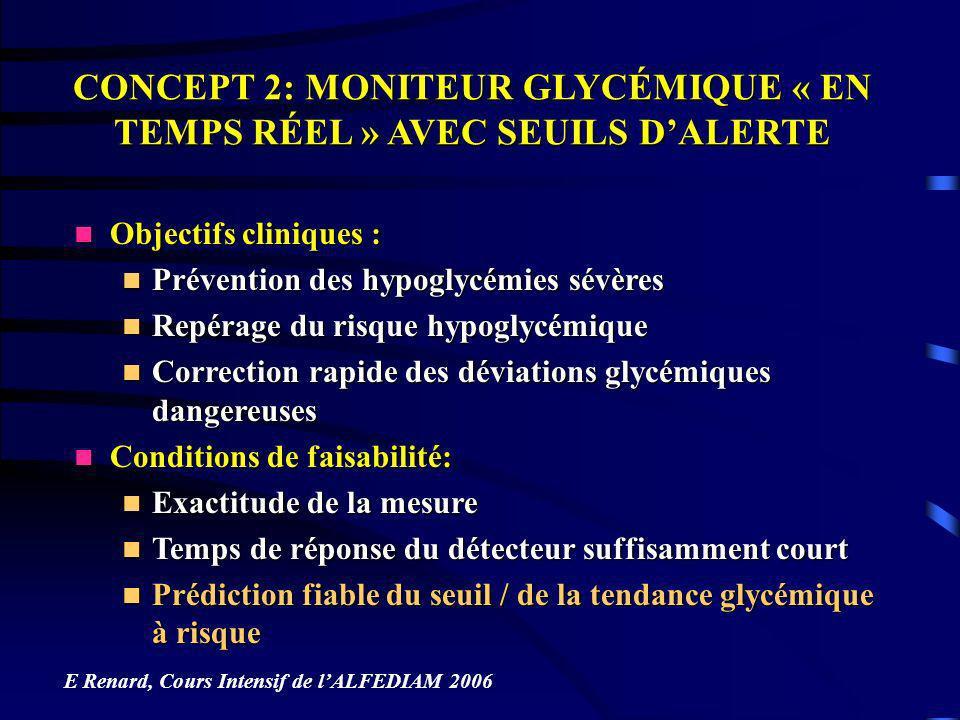 CONCEPT 2: MONITEUR GLYCÉMIQUE « EN TEMPS RÉEL » AVEC SEUILS D'ALERTE