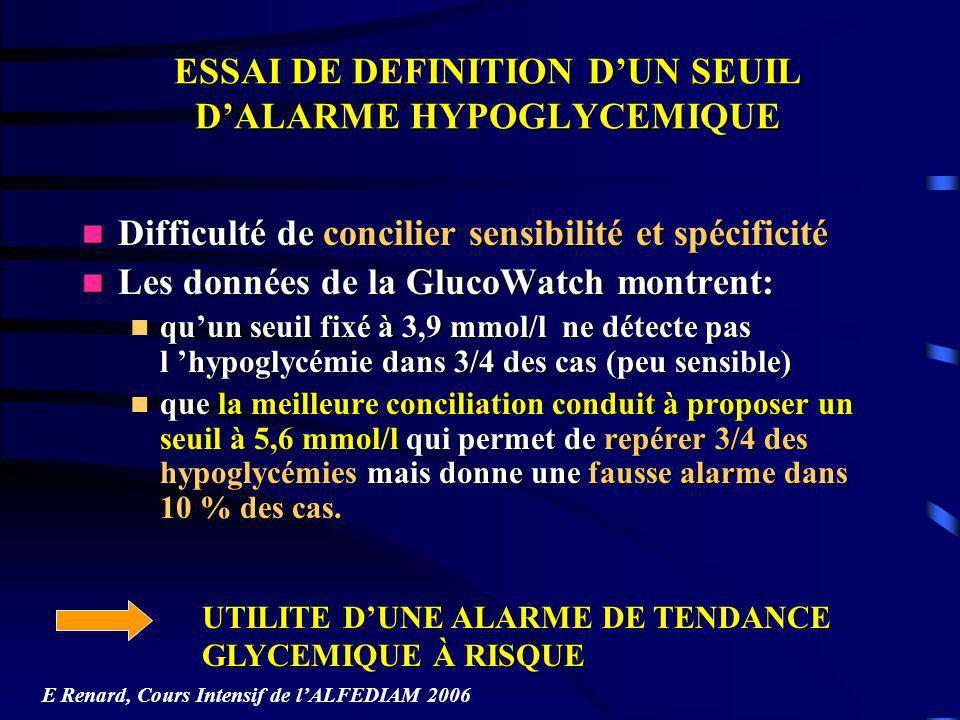 ESSAI DE DEFINITION D'UN SEUIL D'ALARME HYPOGLYCEMIQUE