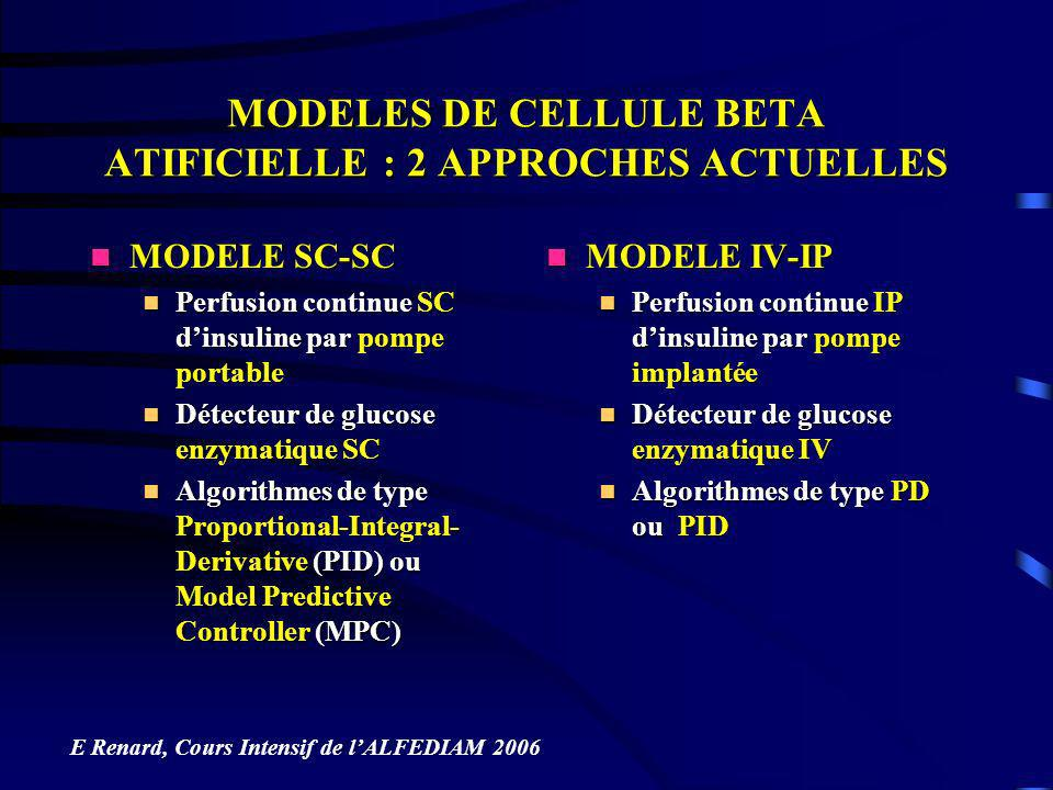 MODELES DE CELLULE BETA ATIFICIELLE : 2 APPROCHES ACTUELLES