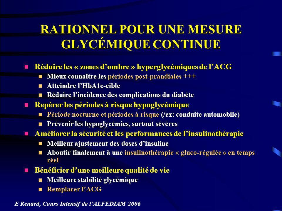 RATIONNEL POUR UNE MESURE GLYCÉMIQUE CONTINUE