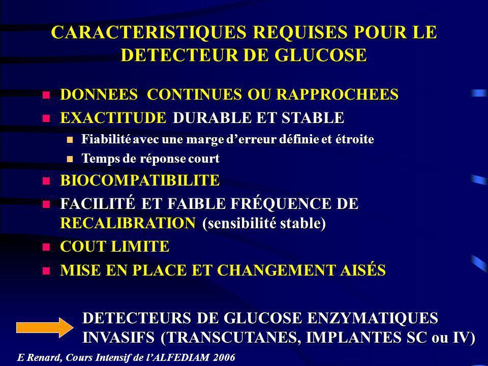 CARACTERISTIQUES REQUISES POUR LE DETECTEUR DE GLUCOSE