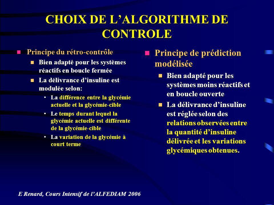 CHOIX DE L'ALGORITHME DE CONTROLE