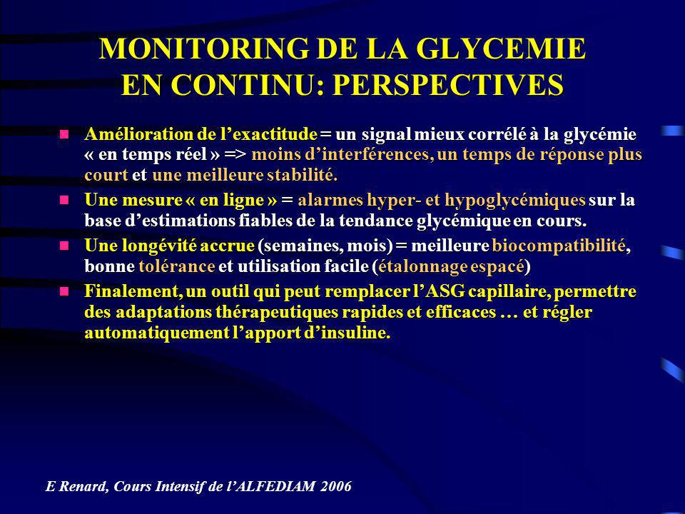 MONITORING DE LA GLYCEMIE EN CONTINU: PERSPECTIVES