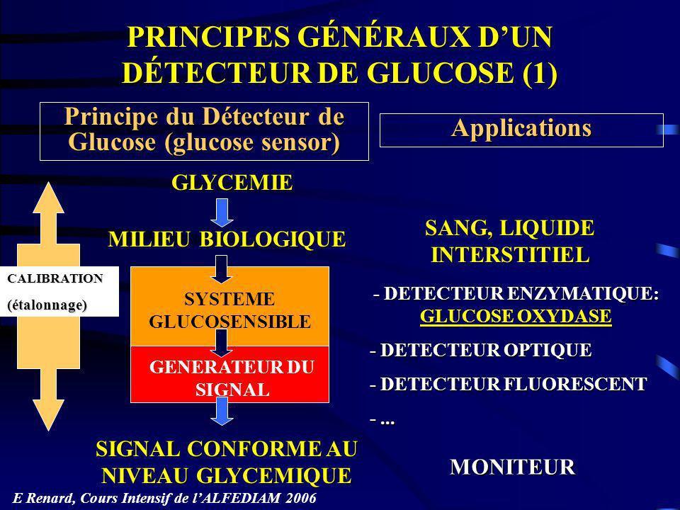 PRINCIPES GÉNÉRAUX D'UN DÉTECTEUR DE GLUCOSE (1)