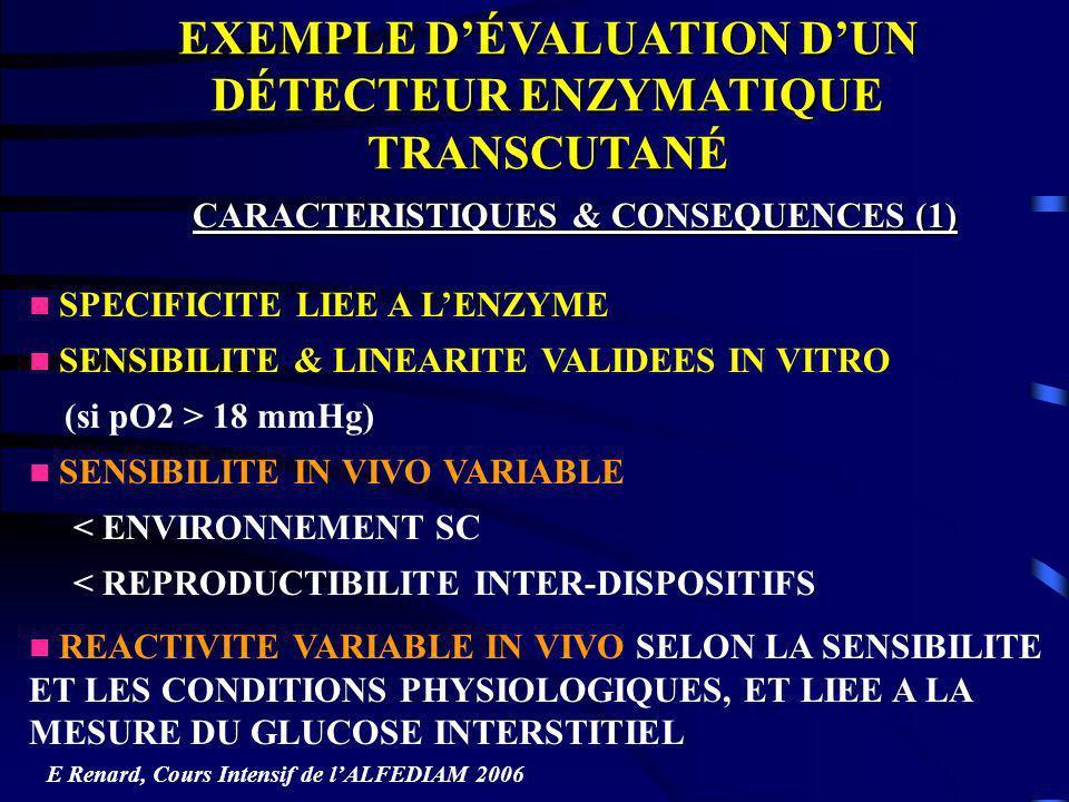 EXEMPLE D'ÉVALUATION D'UN DÉTECTEUR ENZYMATIQUE TRANSCUTANÉ