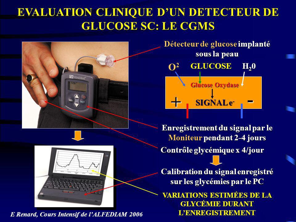 - + EVALUATION CLINIQUE D'UN DETECTEUR DE GLUCOSE SC: LE CGMS O2