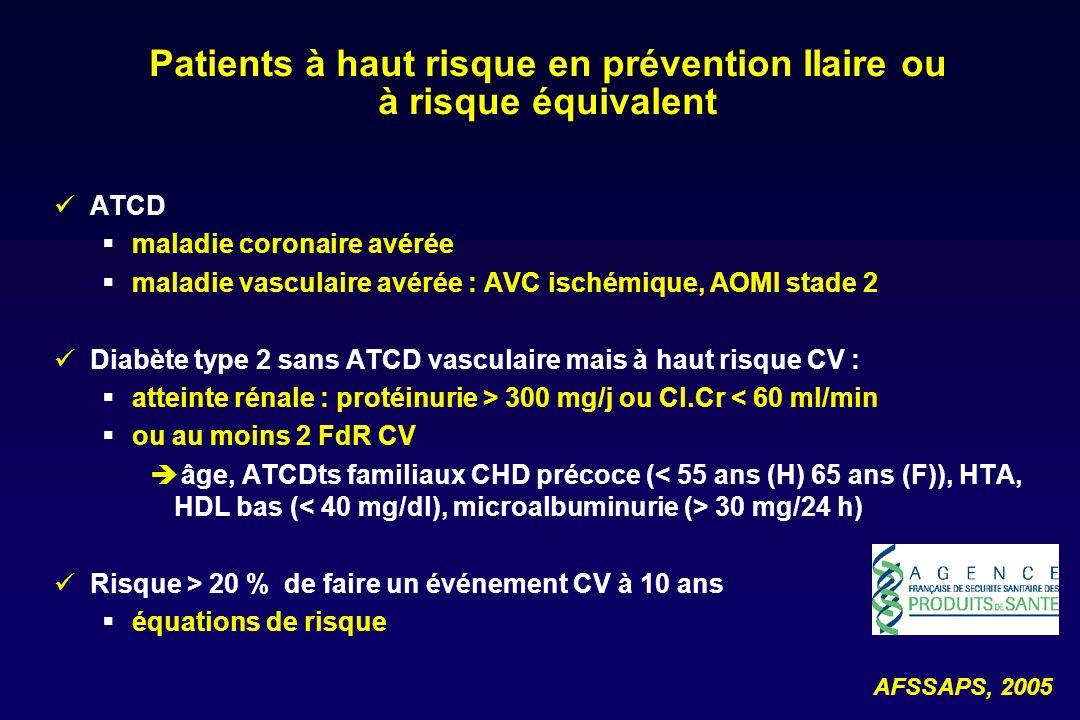Patients à haut risque en prévention IIaire ou à risque équivalent