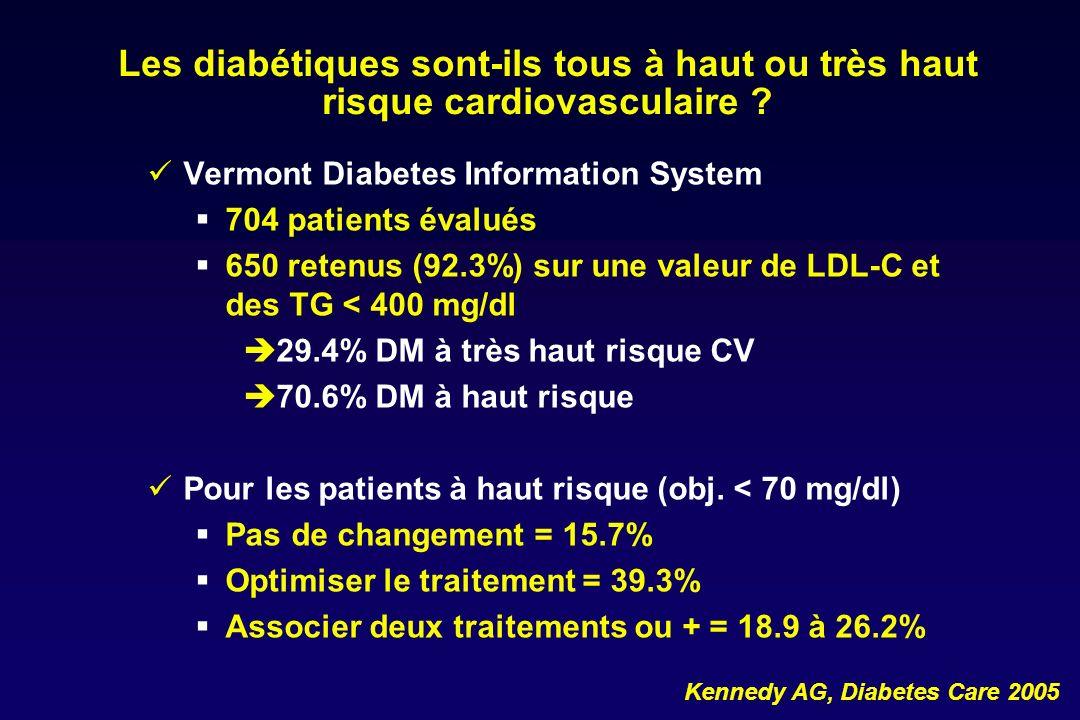 Les diabétiques sont-ils tous à haut ou très haut risque cardiovasculaire