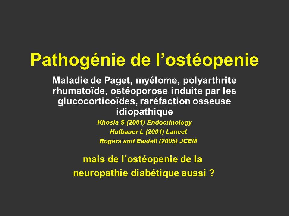 Pathogénie de l'ostéopenie