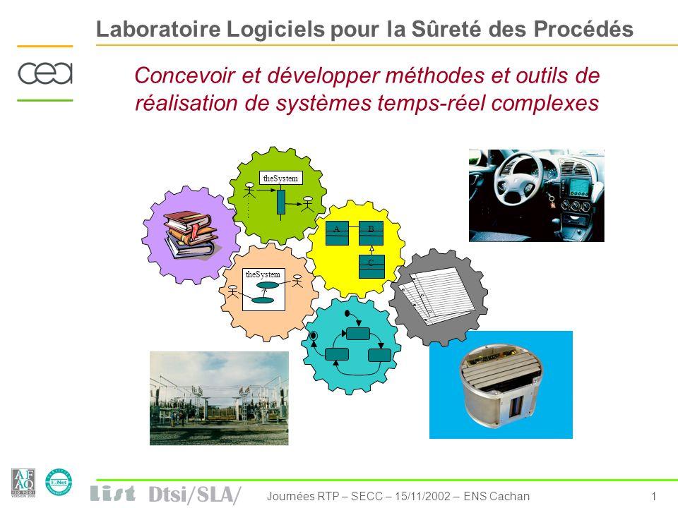 Laboratoire Logiciels pour la Sûreté des Procédés