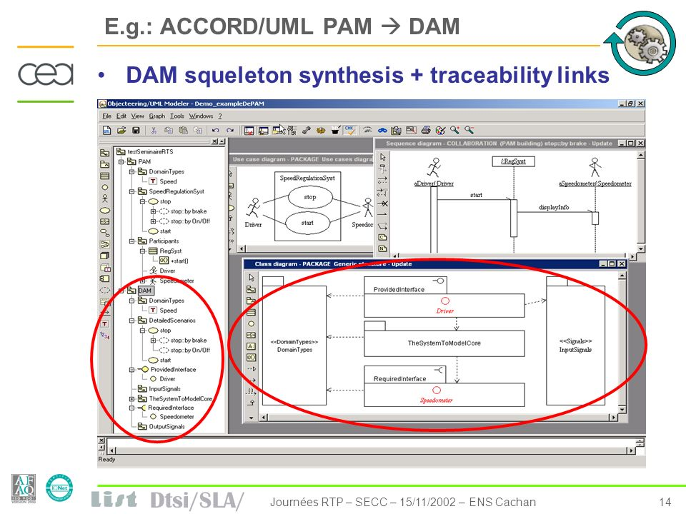 E.g.: ACCORD/UML PAM  DAM