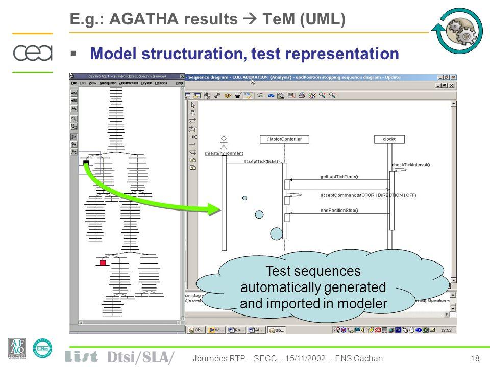 E.g.: AGATHA results  TeM (UML)