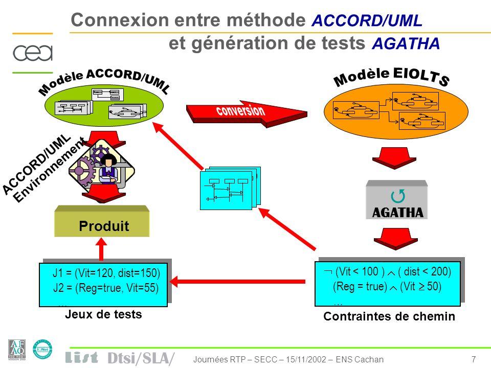 Connexion entre méthode ACCORD/UML et génération de tests AGATHA