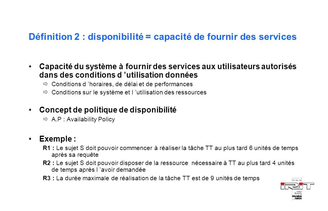 Définition 2 : disponibilité = capacité de fournir des services